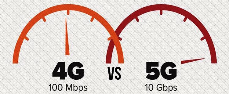 4G,5G